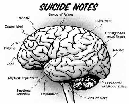 suicide brainart